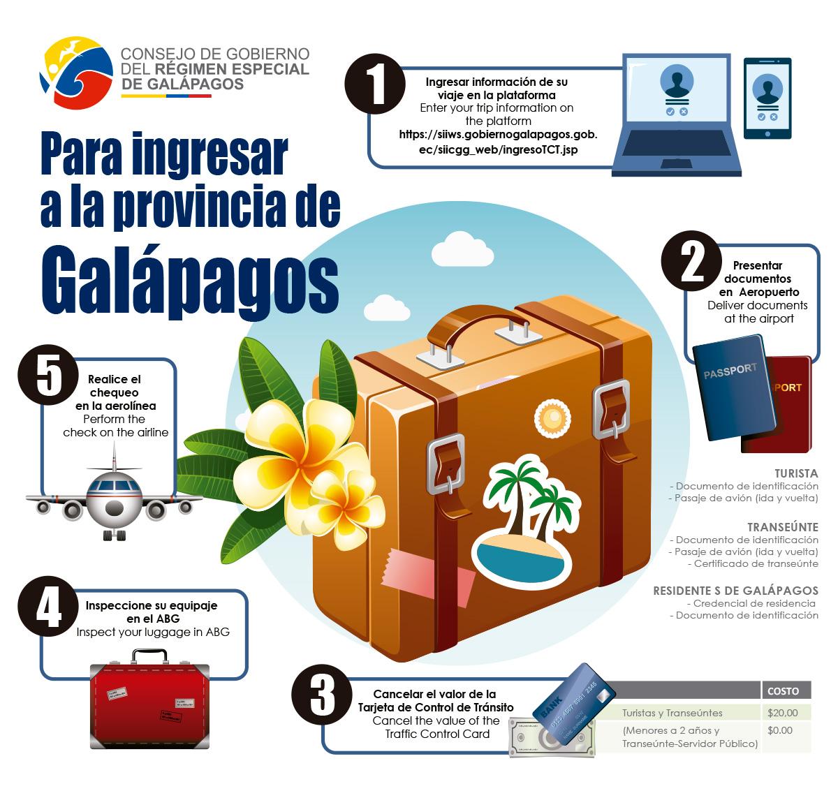 ingreso-a-galapagos(1)